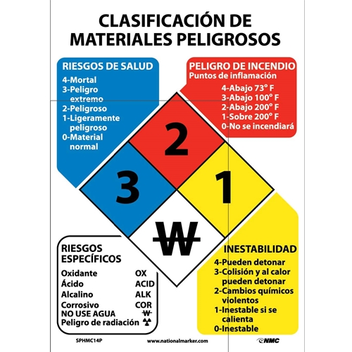 Hazardous Materials Classification Sign Spanish (SPHMC14P)