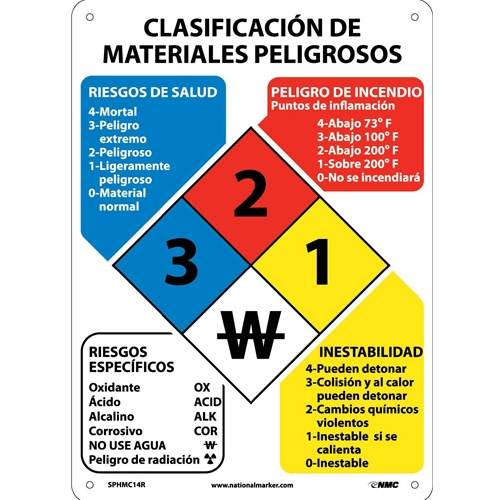 Hazardous Materials Classification Sign Spanish (SPHMC14R)