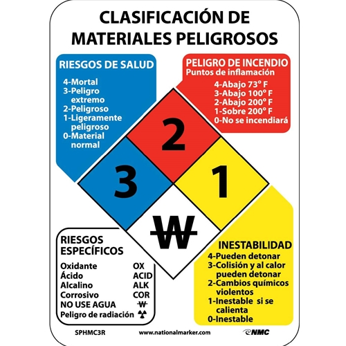 Hazardous Materials Classification Sign Spanish (SPHMC3R)